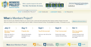 American Express > Members Project > About