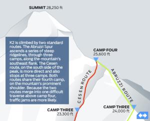 Outside > Understanding K2 > Map