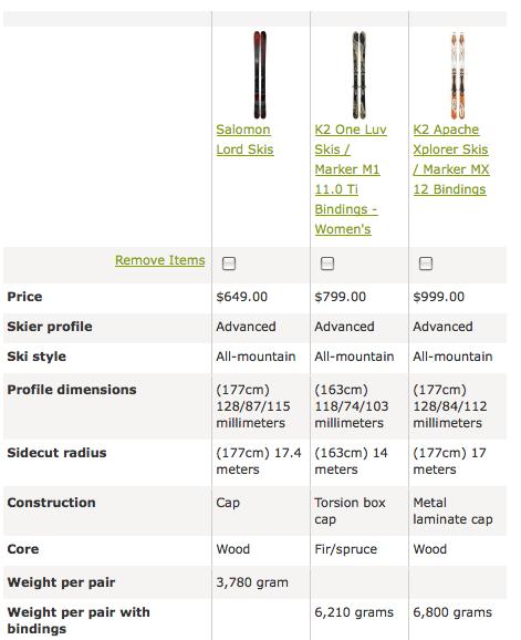 REI > Compare skis