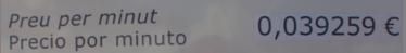 Cadaqués > il prezzo del parcheggio