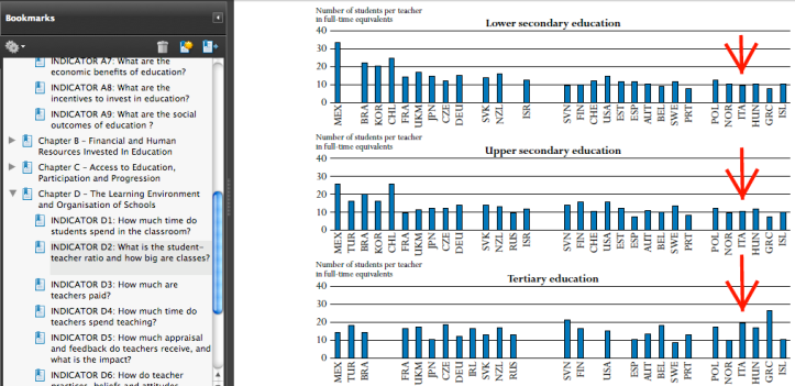 OECD, Education at a Glance 2009, p. 375.